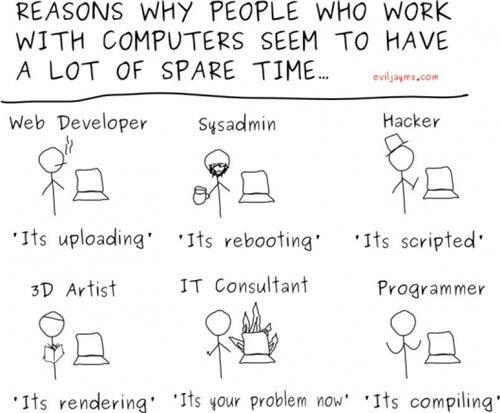 Proč mají lidé z IT oblasti tolik volného času?